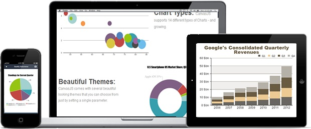 CanvasJS HTML5 Charts